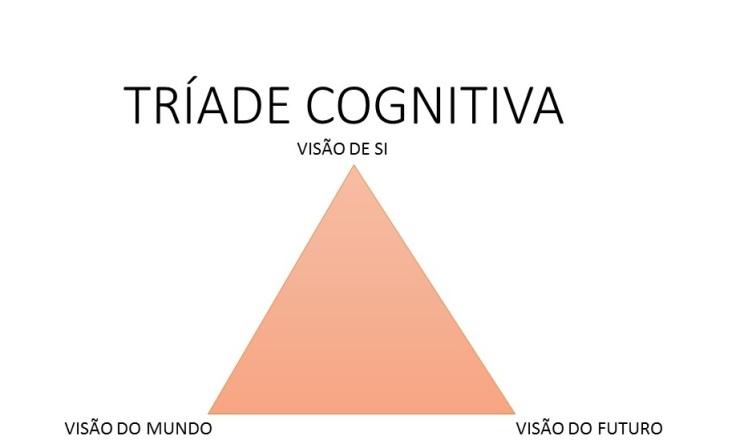 Tríade cognitiva